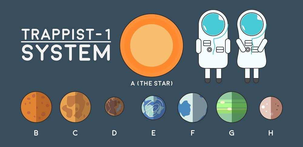 W poszukiwaniu egzoplanet
