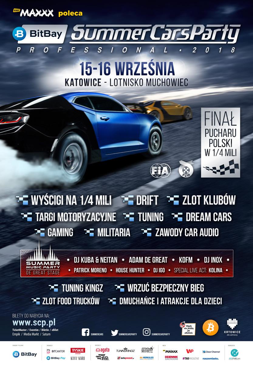 Najszybsze Samochody W Polsce I Nie Tylko Będą Walczyć O